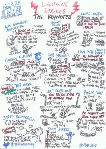 SketchNote Lightning Talks