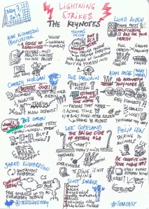 SketchNote Lightning Talks