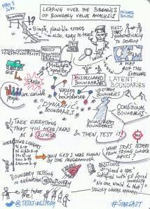 SketchNote Michael Bolton